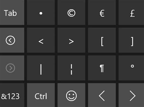 Windows 10 tip: Access symbols, emojis, and other special
