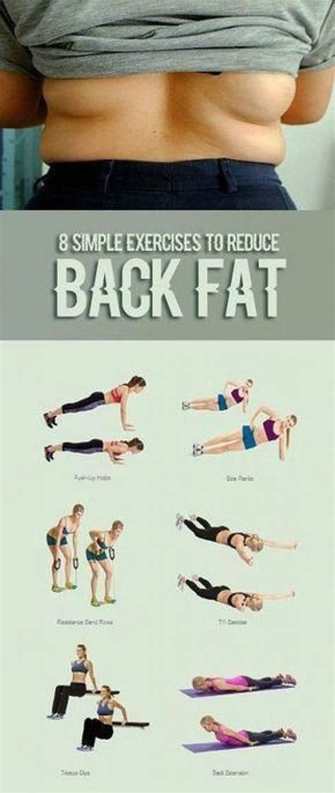 Workout Exercises: Best Exercise to Reduce back fat at