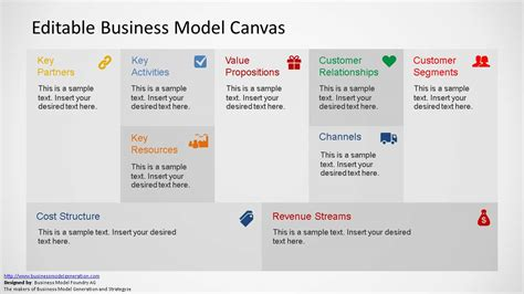 Editable Business Model Canvas PowerPoint Template