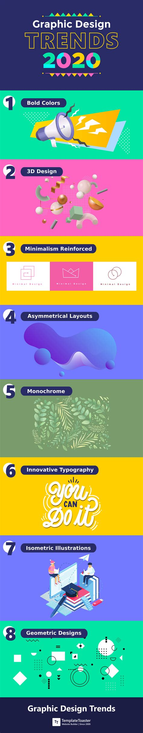 Graphic Design Trends 2020: Guide for Designers