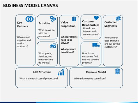 Business Model Canvas Powerpoint Template Download