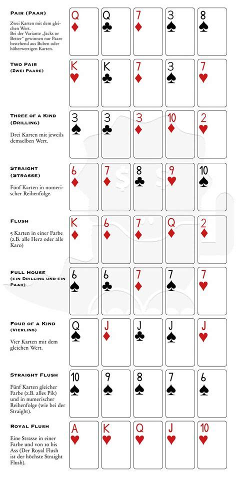Omaha poker hände - play today and get 15,000 free chips
