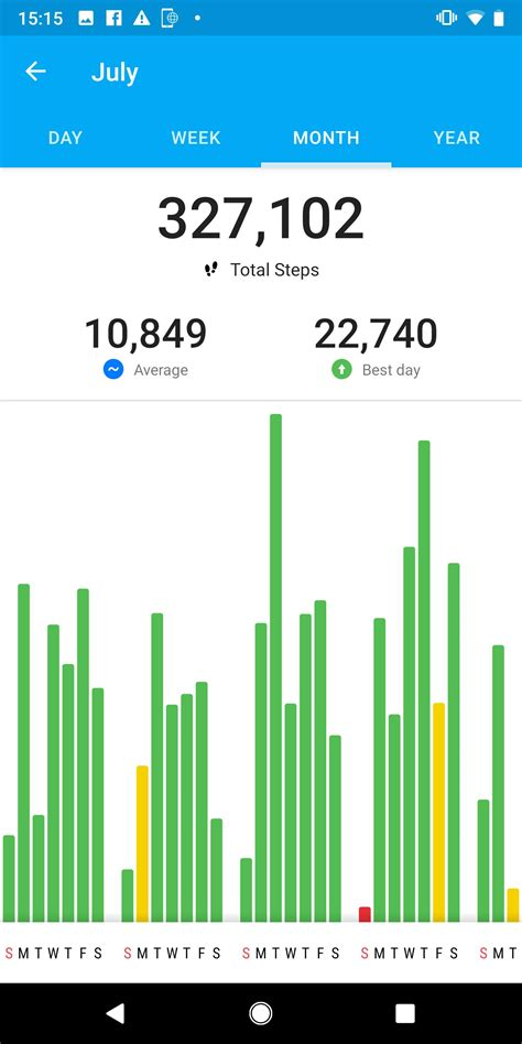 Runtastic Steps - Step Tracker & Pedometer for Android