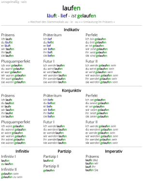 Conjugation German verbs | All forms, examples