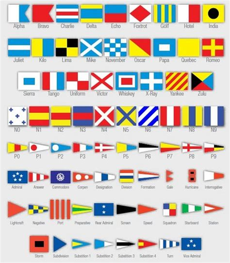IMO Signals and Flags(id:8886825) Product details - View