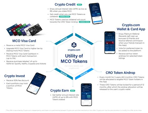 UPDATED: Benefits of Staking MCO Tokens - As a reminder