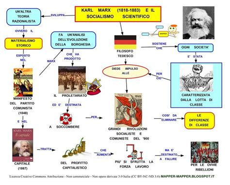 14 best images about Karl Marx on Pinterest | Historian